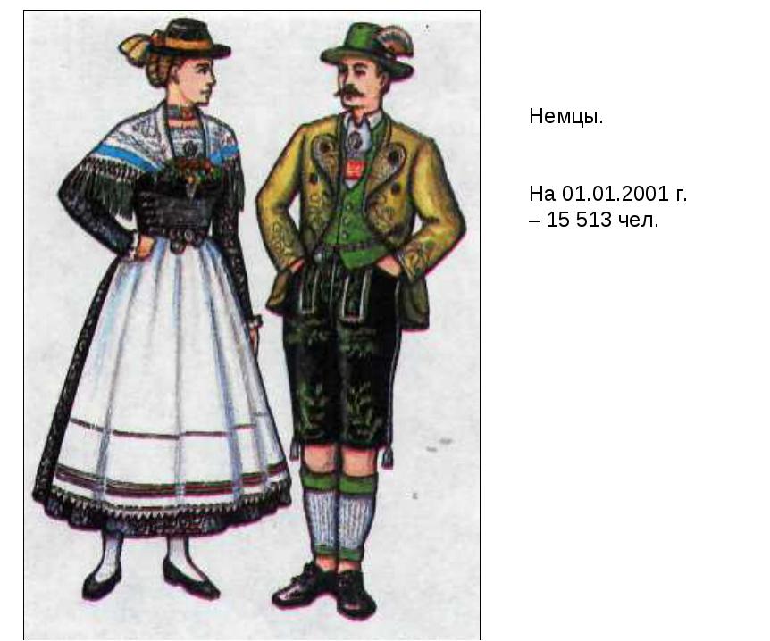 Немцы. На 01.01.2001 г. – 15 513 чел.