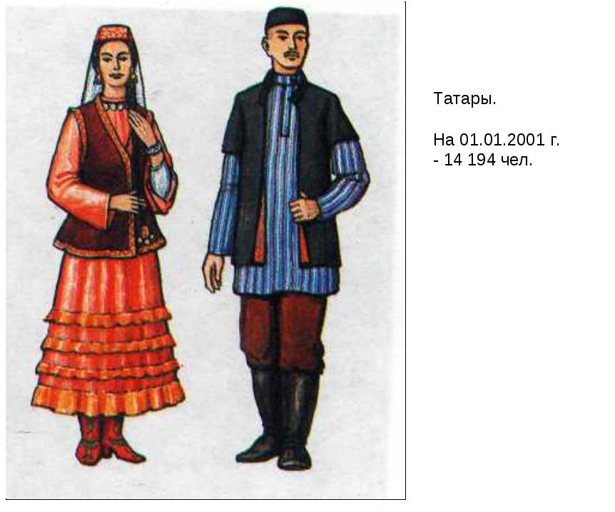 Татары. На 01.01.2001 г. - 14 194 чел.