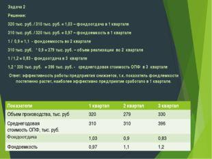 Задача 2 Решение: 320 тыс. руб. / 310 тыс. руб. = 1,03 – фондоотдача в 1 квар