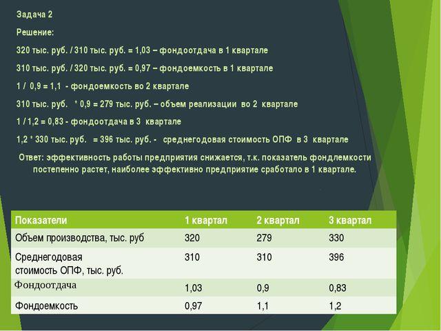 Задача 2 Решение: 320 тыс. руб. / 310 тыс. руб. = 1,03 – фондоотдача в 1 квар...