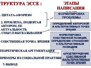 7. ВЫВОД СТРУКТУРА ЭССЕ : 1. ЦИТАТА-АФОРИЗМ 2. ПРОБЛЕМА, ПОДНЯТАЯ АВТОРОМ, ЕЕ
