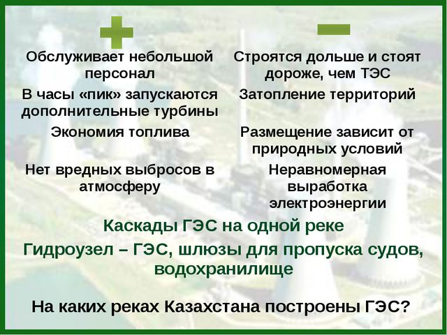 Схема плотины ГЭС * На каких реках Казахстана построены ГЭС? Обслуживаетнебол...