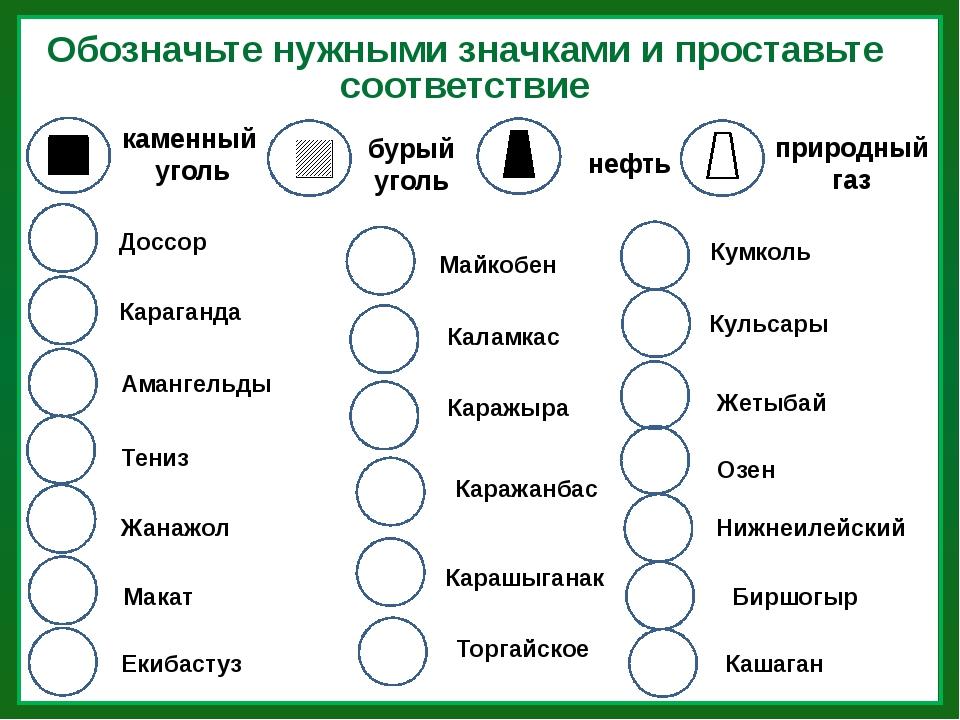 Обозначьте нужными значками и проставьте соответствие каменный уголь нефть бу...