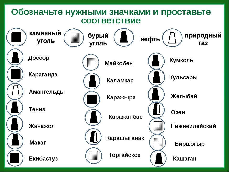 Обозначьте нужными значками и проставьте соответствие каменный уголь нефть б...
