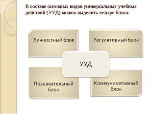 В составе основных видов универсальных учебных действий (УУД) можно выделить