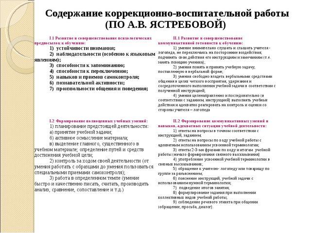 Содержание коррекционно-воспитательной работы (ПО А.В. ЯСТРЕБОВОЙ) I.1 Развит...