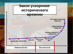 Закон ускорения исторического времени палеолит мезолит неолит Бронзовый век Ж