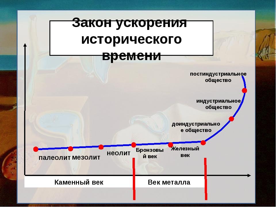 Закон ускорения исторического времени палеолит мезолит неолит Бронзовый век Ж...