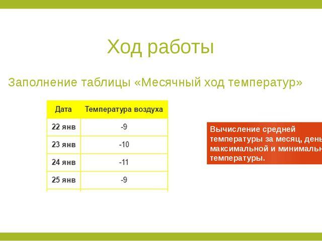 Ход работы Заполнение таблицы «Месячный ход температур» Вычисление средней те...