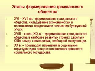 Этапы формирования гражданского общества XVI – XVII вв.- формирование граждан