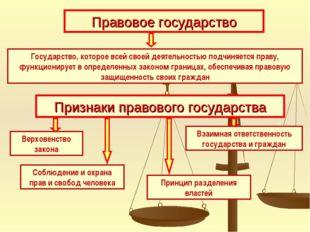 Правовое государство Государство, которое всей своей деятельностью подчиняетс