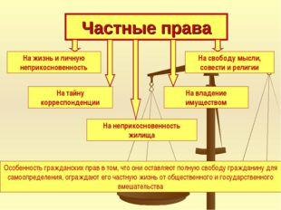 Частные права На жизнь и личную неприкосновенность На тайну корреспонденции Н