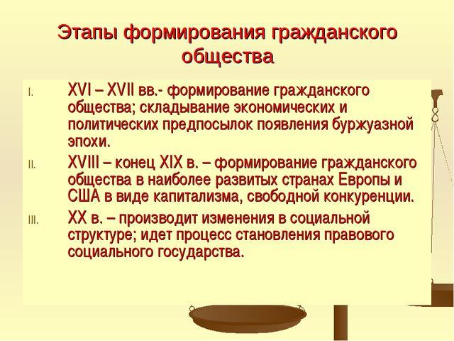 Этапы формирования гражданского общества XVI – XVII вв.- формирование граждан...
