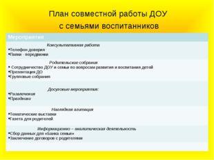 План совместной работы ДОУ с семьями воспитанников Мероприятия Консультативна