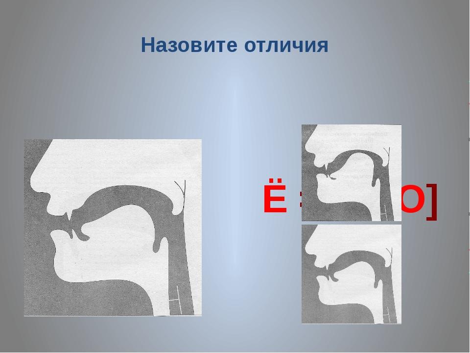Назовите отличия О = [ О ] Ё = [ Й'О] - Буква О обозначает один звук, буква Ё...