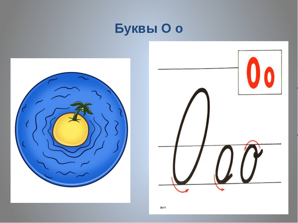 Буквы О о