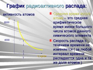 График радиоактивного распада: активность атомов Среднее время жизни атома –
