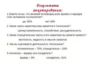 Результаты анкетирования: 1.Знаете ли вы, что великий полководец всех времен
