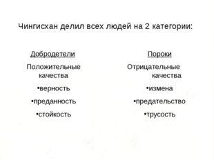Чингисхан делил всех людей на 2 категории: Добродетели Положительные качества