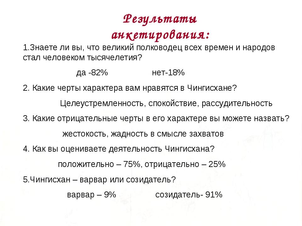 Результаты анкетирования: 1.Знаете ли вы, что великий полководец всех времен...