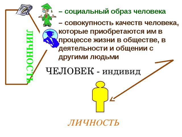 ЛИЧНОСТЬ – социальный образ человека ЧЕЛОВЕК - индивид ЛИЧНОСТЬ – совокупност...