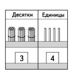 http://dolgopolova.kh.ua/wp-content/uploads/2012/10/table.jpg