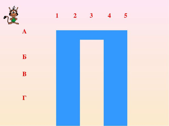 1 2 3 4 5 А Б В Г