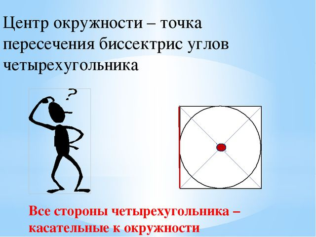 Центр окружности – точка пересечения биссектрис углов четырехугольника Все ст...