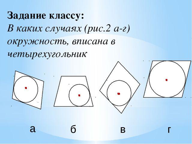 Задание классу: В каких случаях (рис.2 а-г) окружность, вписана в четырехугол...