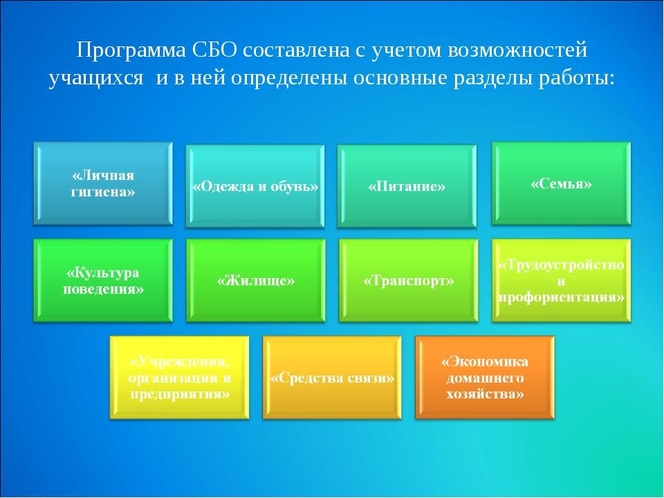 Программа СБО составлена с учетом возможностей учащихся и в ней определены ос...