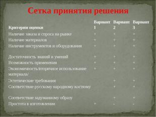 Сетка принятия решения Критерии оценкиВариант 1Вариант 2Вариант 3 Наличие