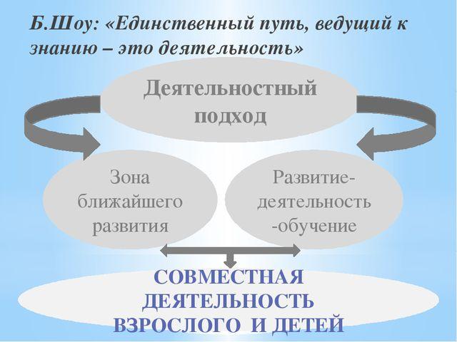 Б.Шоу: «Единственный путь, ведущий к знанию – это деятельность» Деятельностны...