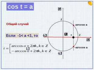 arccos а -arccos а а Если -1< а