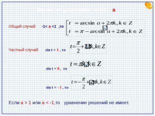 Решение уравнения sin t = a Общий случай: -1< а  1 или а < -1,то уравнение ре