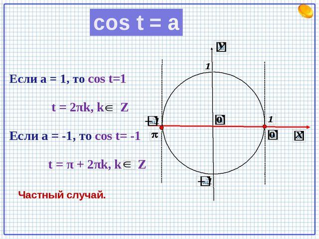 cos t = a Частный случай. Если а = 1, то cos t=1 t = 2πk, k Z Если а = -1, т...