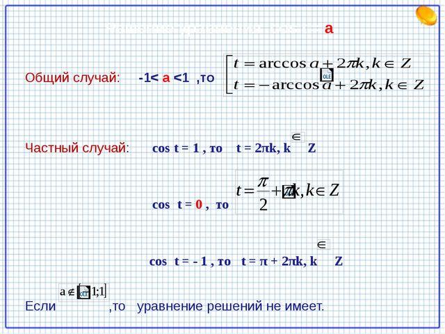 Решение уравнения cos t = a Общий случай: -1< а