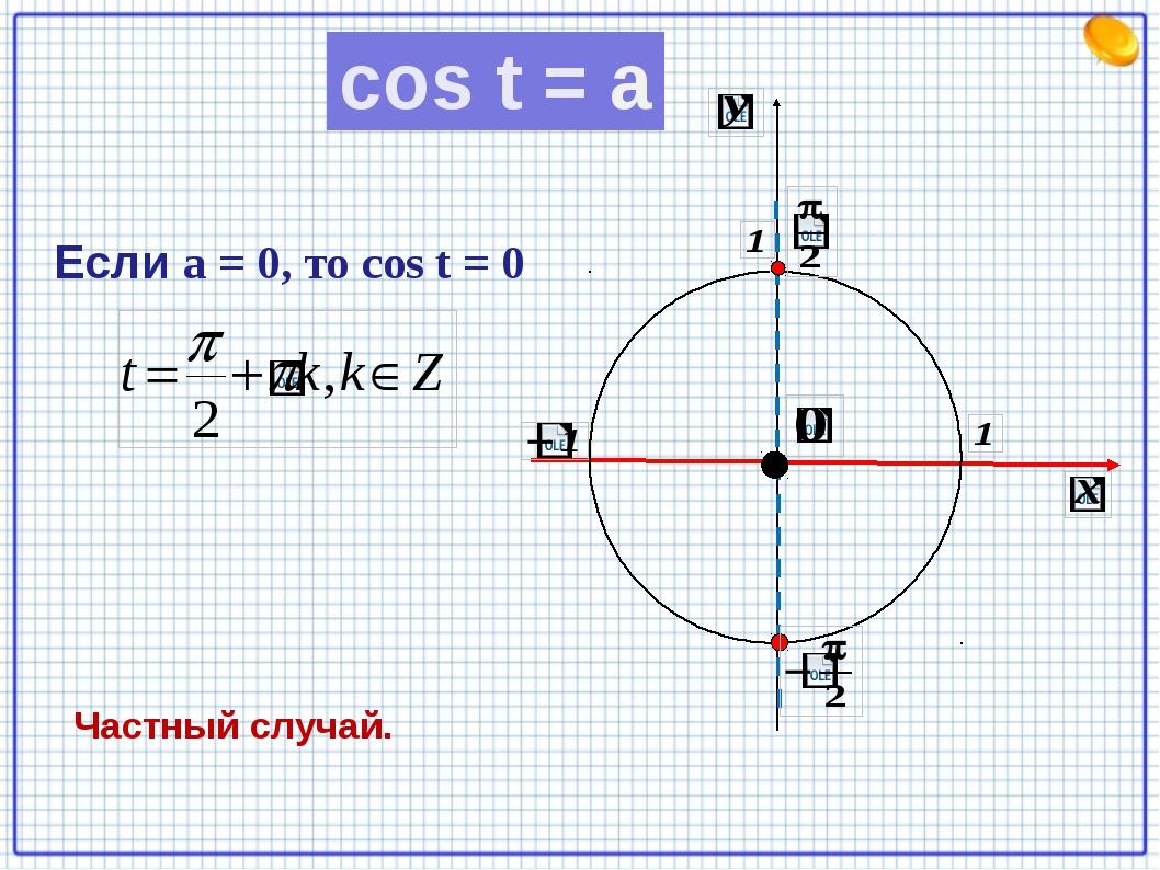 cos t = a Если а = 0, то сos t = 0 Частный случай.