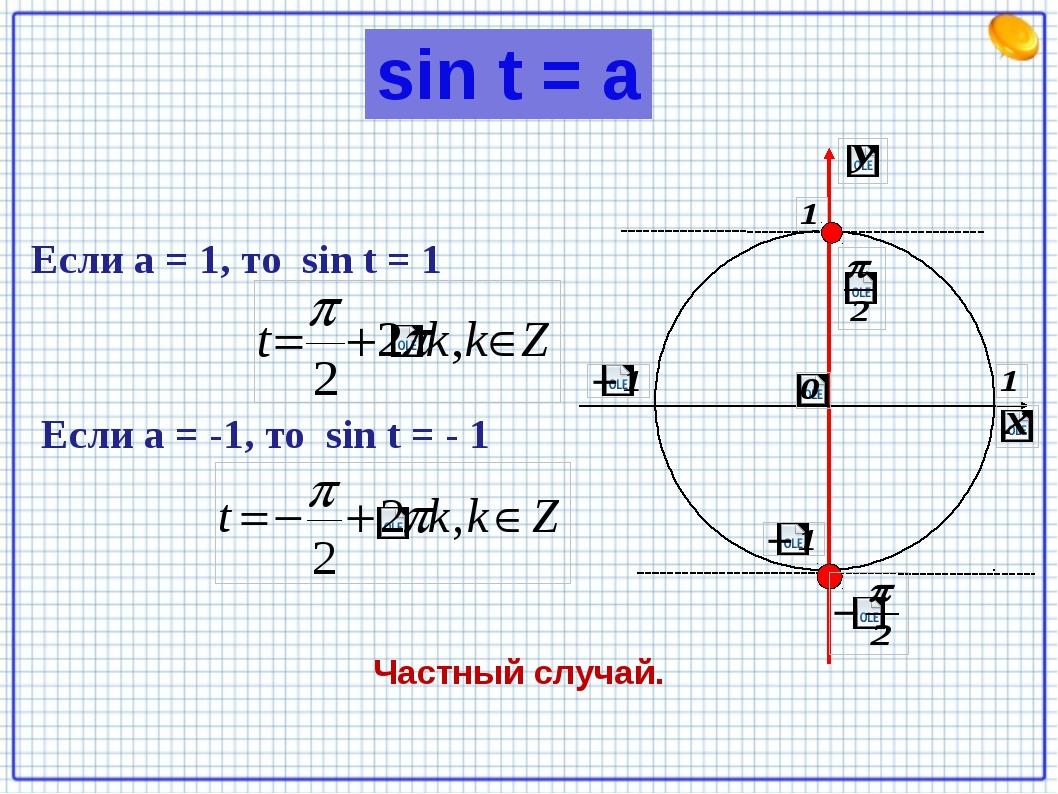 Если а = 1, то sin t = 1 Частный случай. Если а = -1, то sin t = - 1 sin t = a