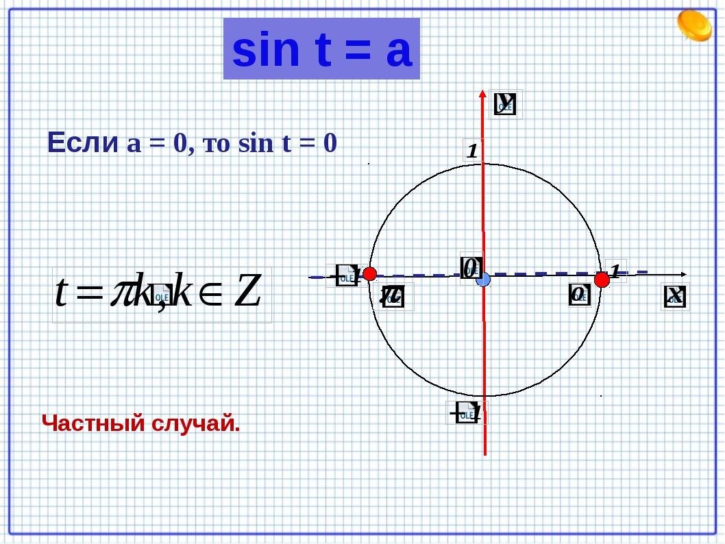 Если а = 0, то sin t = 0 Частный случай. sin t = a