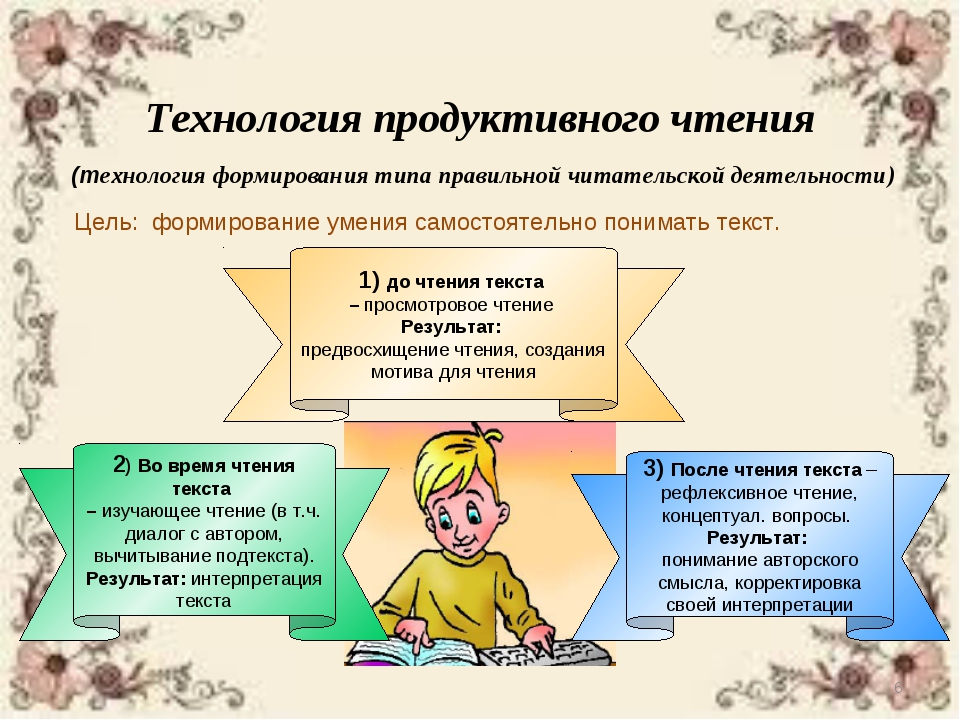 Технология продуктивного чтения (технология формирования типа правильной читател