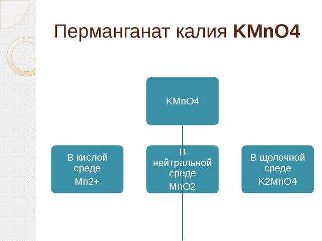 Перманганат калия KMnO4