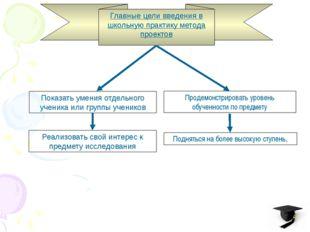 Главные цели введения в школьную практику метода проектов Показать умения отд
