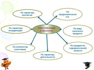 Классификация проектов По продолжительности По виду конечного продукта По пре