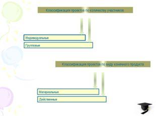 Классификация проектов по количеству участников Индивидуальные Групповые Клас