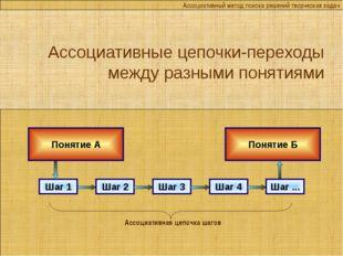 Ассоциативные цепочки-переходы между разными понятиями Понятие Б Шаг 1 Шаг 2