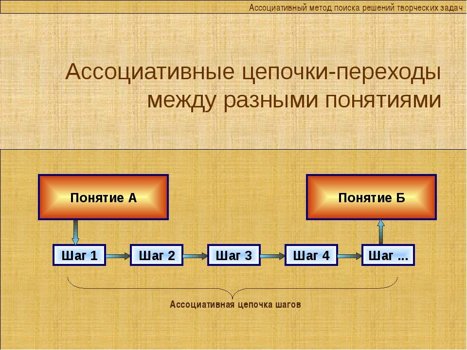 Ассоциативные цепочки-переходы между разными понятиями Понятие Б Шаг 1 Шаг 2...