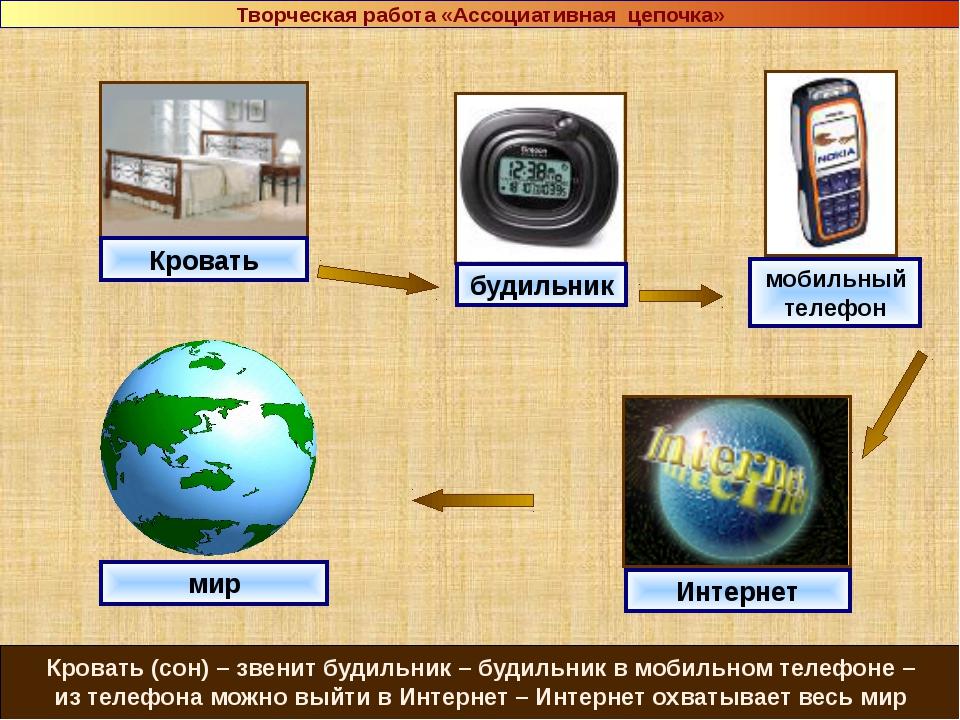 Кровать будильник мобильный телефон Интернет мир Кровать (сон) – звенит буди...