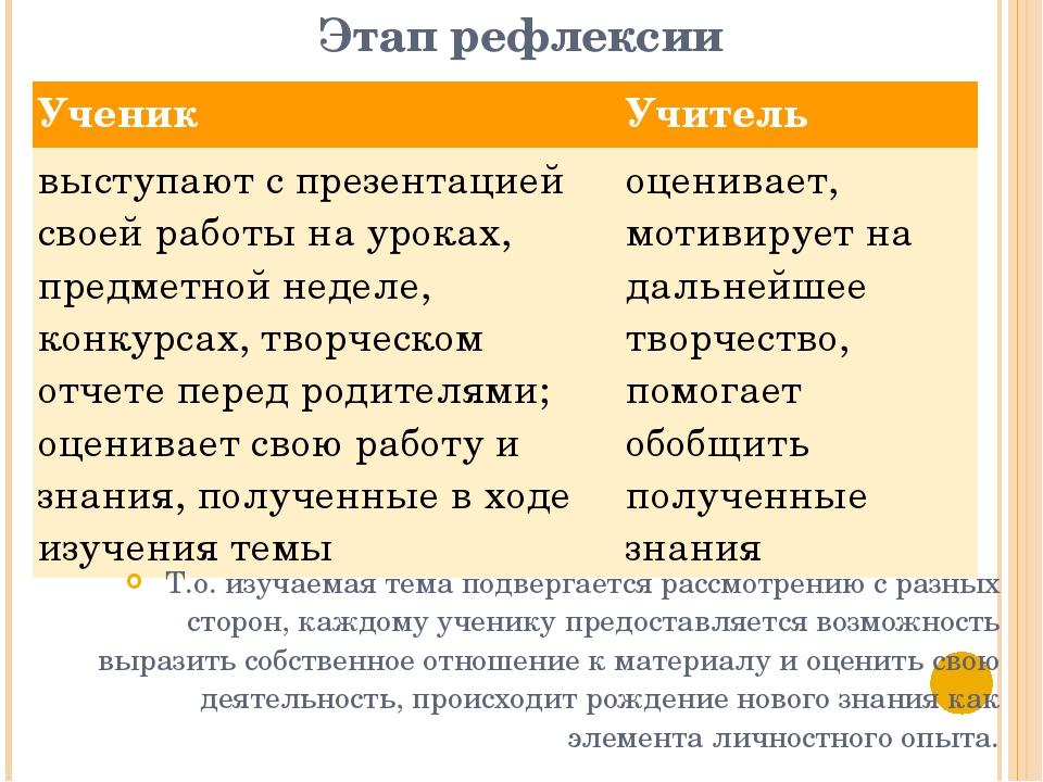 Этап рефлексии Т.о. изучаемая тема подвергается рассмотрению с разных сторон,...