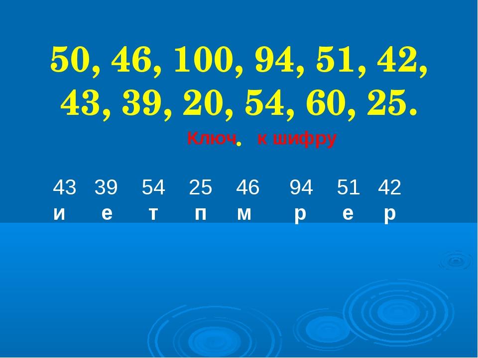 50, 46, 100, 94, 51, 42, 43, 39, 20, 54, 60, 25. . Ключ к шифру 43 39 54 25 4...