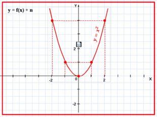 y = f(x) + n 0 X -2 2 2 -2